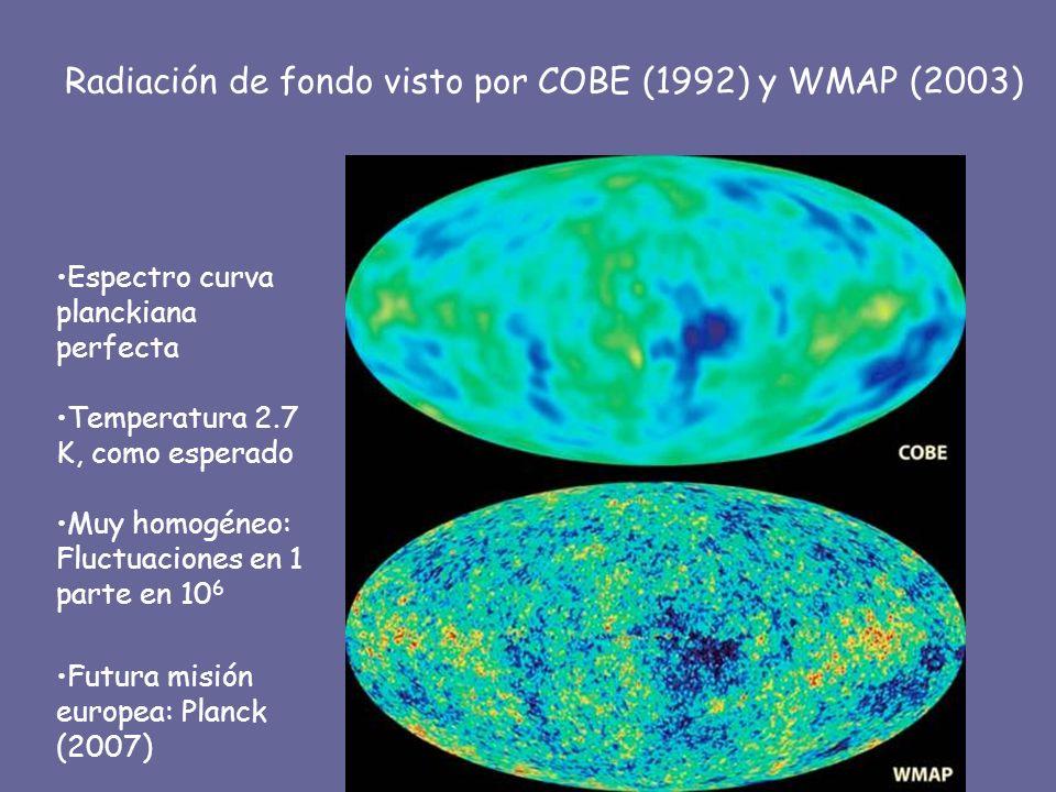 Radiación de fondo visto por COBE (1992) y WMAP (2003) Espectro curva planckiana perfecta Temperatura 2.7 K, como esperado Muy homogéneo: Fluctuacione