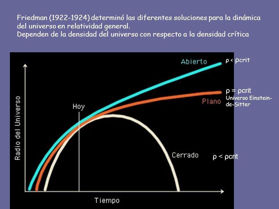 Friedman (1922-1924) determinó las diferentes soluciones para la dinámica del universo en relatividad general. Dependen de la densidad del universo co