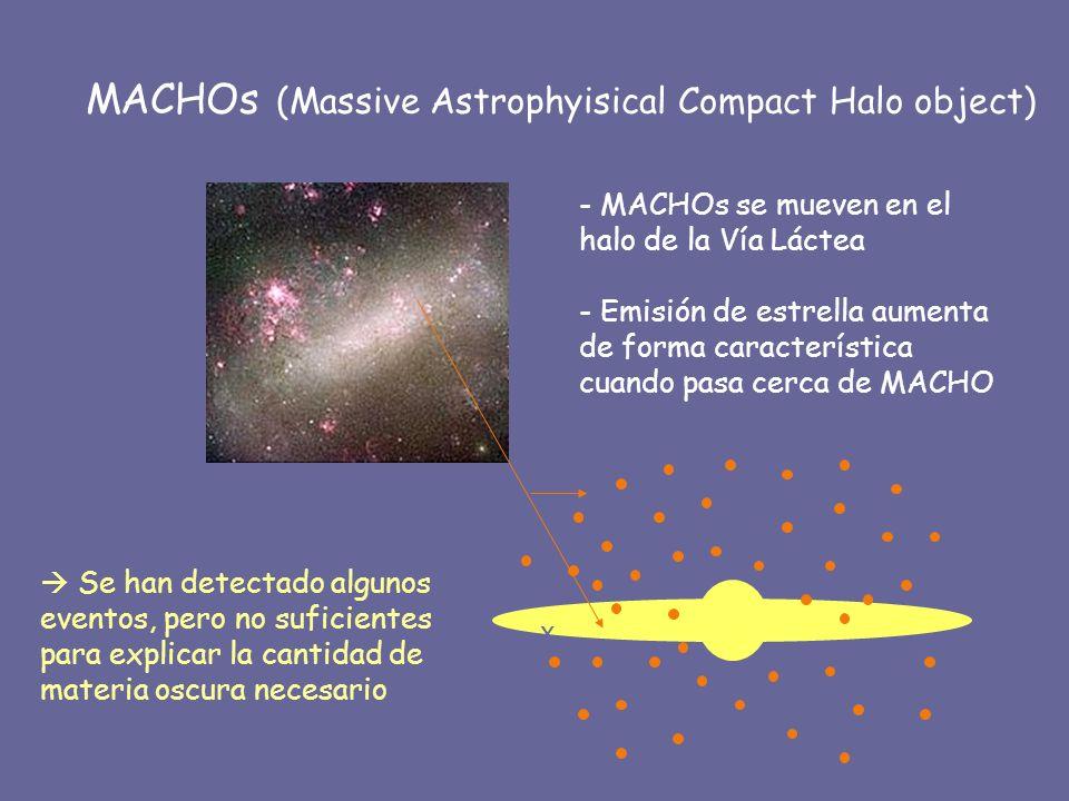 MACHOs (Massive Astrophyisical Compact Halo object) x - MACHOs se mueven en el halo de la Vía Láctea - Emisión de estrella aumenta de forma caracterís