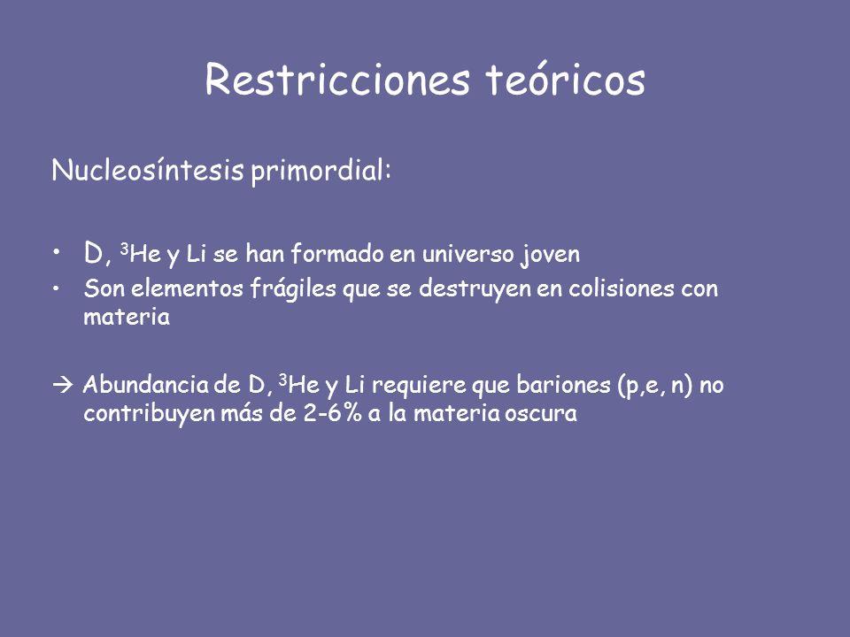 Restricciones teóricos Nucleosíntesis primordial: D, 3 He y Li se han formado en universo joven Son elementos frágiles que se destruyen en colisiones
