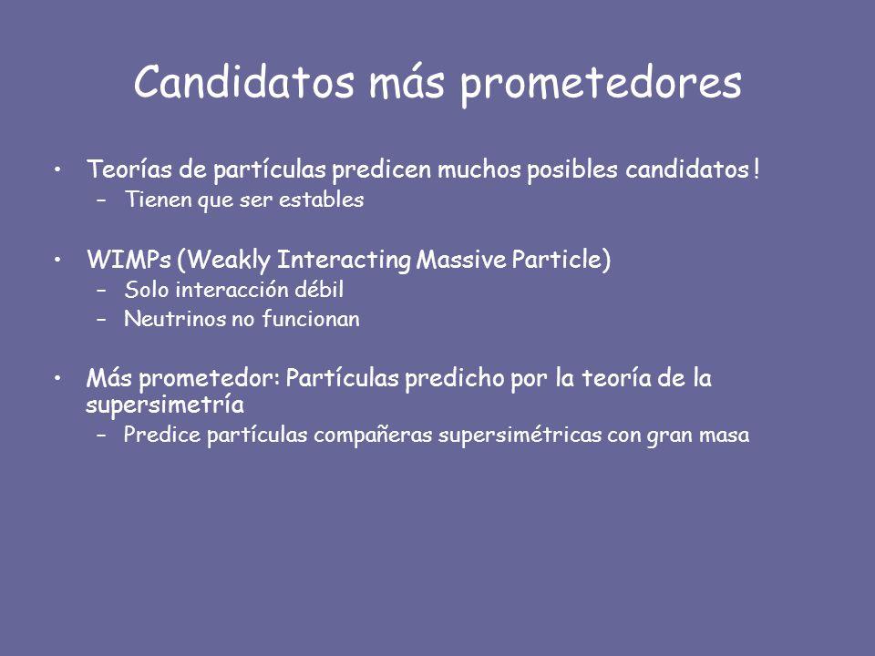 Candidatos más prometedores Teorías de partículas predicen muchos posibles candidatos ! –Tienen que ser estables WIMPs (Weakly Interacting Massive Par