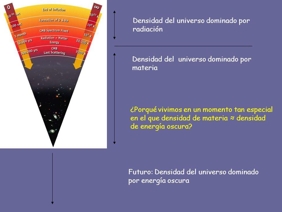 Futuro: Densidad del universo dominado por energía oscura Densidad del universo dominado por radiación Densidad del universo dominado por materia ¿Por