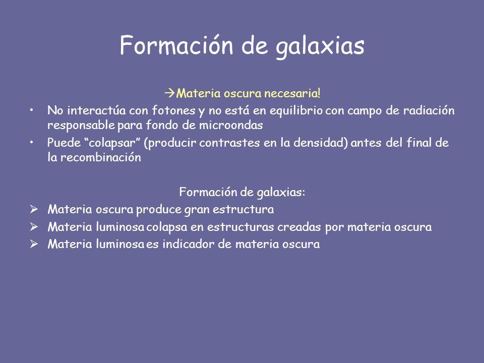 Formación de galaxias Materia oscura necesaria! No interactúa con fotones y no está en equilibrio con campo de radiación responsable para fondo de mic