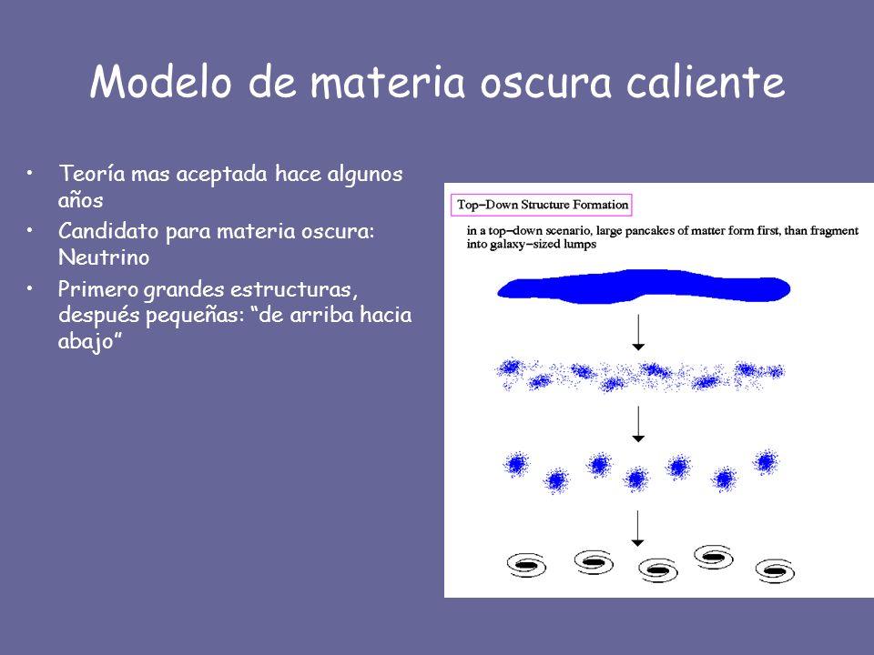 Modelo de materia oscura caliente Teoría mas aceptada hace algunos años Candidato para materia oscura: Neutrino Primero grandes estructuras, después p