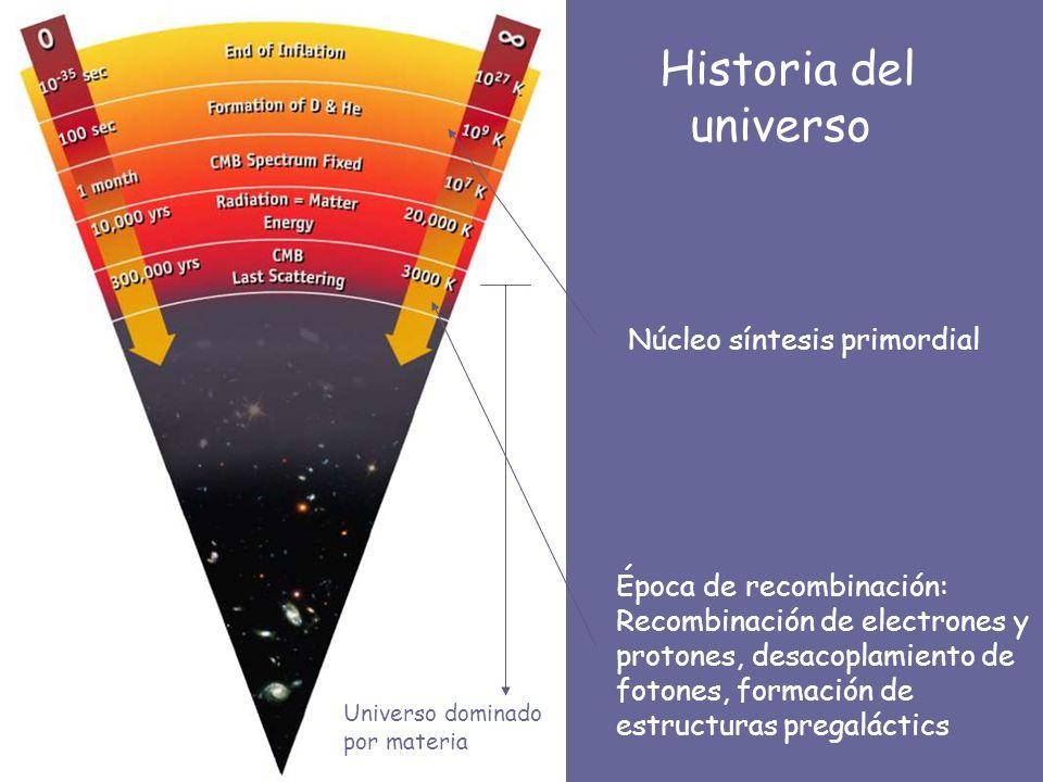 Historia del universo Época de recombinación: Recombinación de electrones y protones, desacoplamiento de fotones, formación de estructuras pregaláctic
