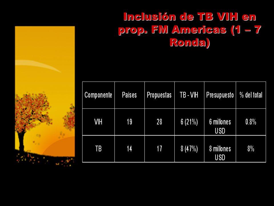 Inclusión de TB VIH en prop. FM Americas (1 – 7 Ronda)