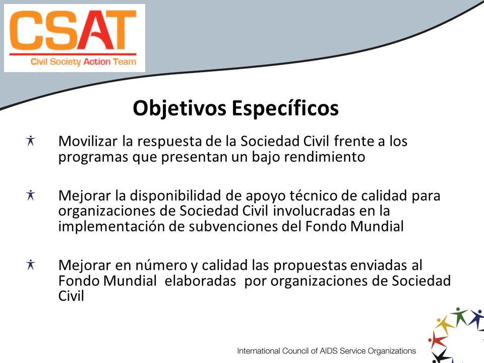 Objetivos Específicos Movilizar la respuesta de la Sociedad Civil frente a los programas que presentan un bajo rendimiento Mejorar la disponibilidad d