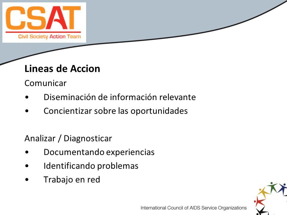 Lineas de Accion Comunicar Diseminación de información relevante Concientizar sobre las oportunidades Analizar / Diagnosticar Documentando experiencia