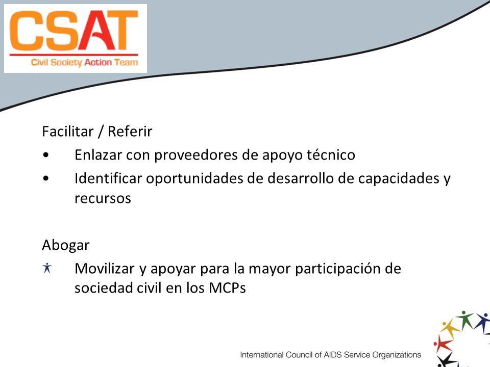 Facilitar / Referir Enlazar con proveedores de apoyo técnico Identificar oportunidades de desarrollo de capacidades y recursos Abogar Movilizar y apoy