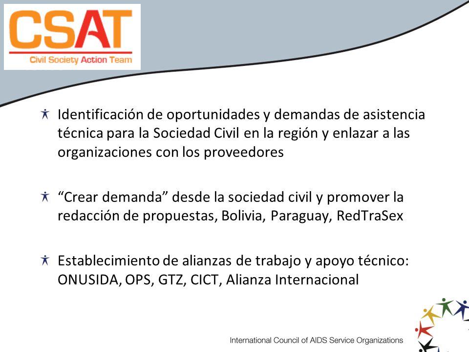 Identificación de oportunidades y demandas de asistencia técnica para la Sociedad Civil en la región y enlazar a las organizaciones con los proveedore
