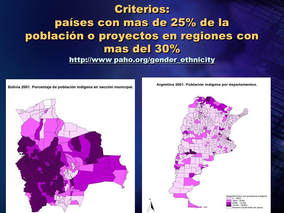 2004 Pan American Health Organization Criterios: países con mas de 25% de la población o proyectos en regiones con mas del 30% http://www paho.org/gen