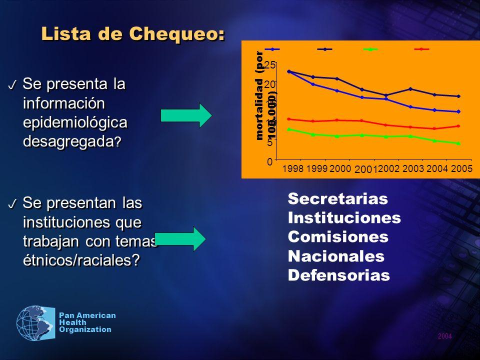 2004 Pan American Health Organization Lista de Chequeo: Se presenta la información epidemiológica desagregada ? Se presentan las instituciones que tra
