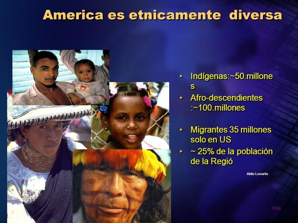 2004 Pan American Health Organization Aldo Locurto : America es etnicamente diversa Indígenas:~50.millone s Afro-descendientes :~100.millones Migrante