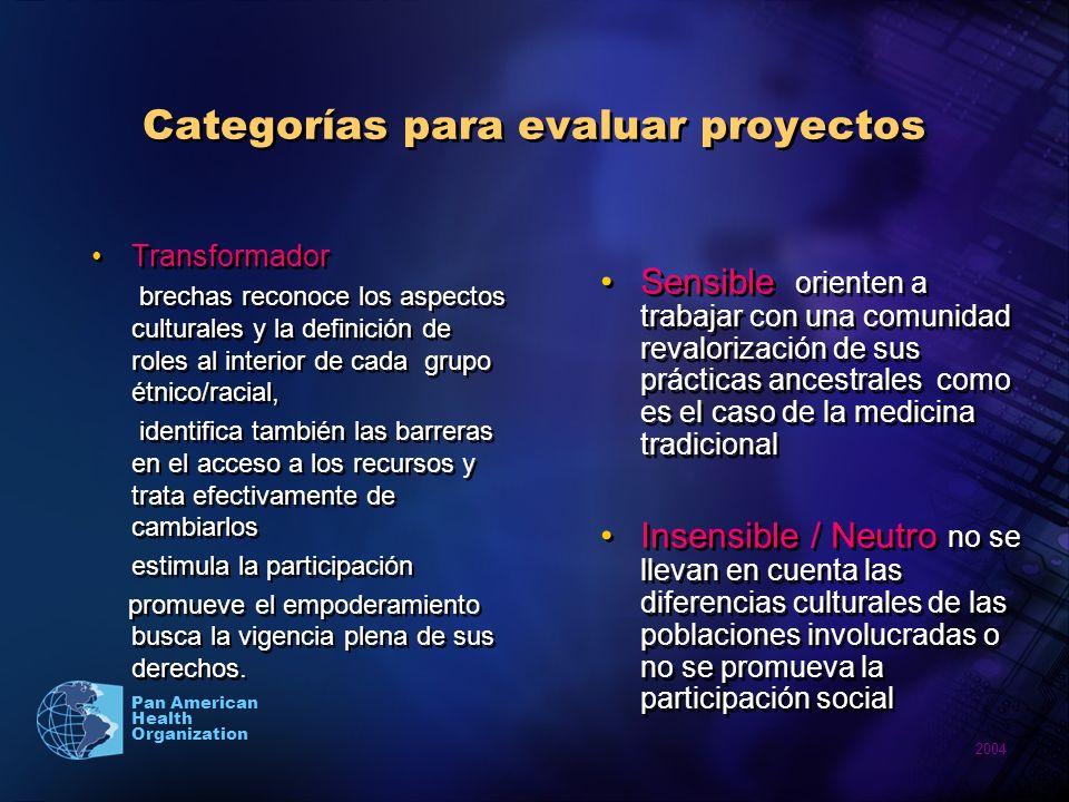 2004 Pan American Health Organization Categorías para evaluar proyectos Sensible orienten a trabajar con una comunidad revalorización de sus prácticas