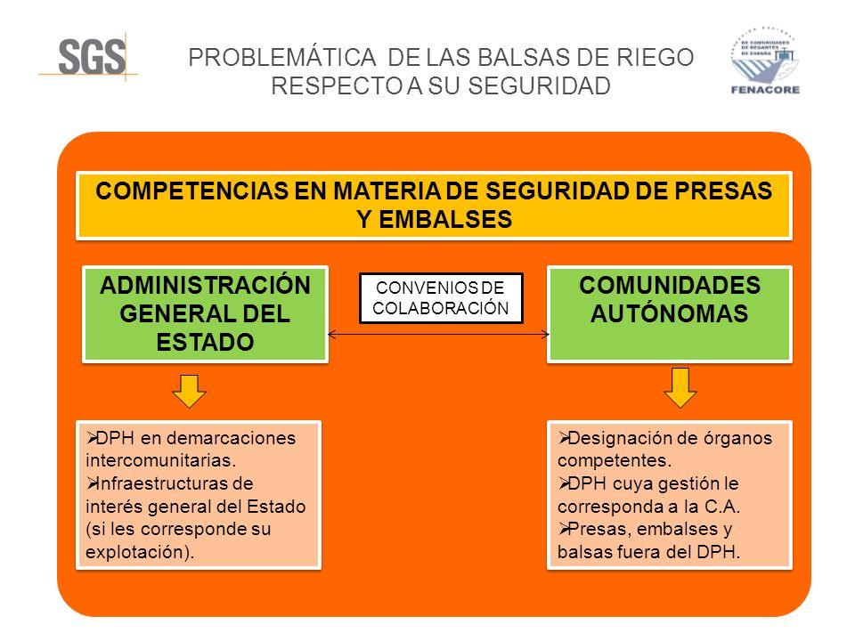 PROBLEMÁTICA DE LAS BALSAS DE RIEGO RESPECTO A SU SEGURIDAD COMPETENCIAS EN MATERIA DE SEGURIDAD DE PRESAS Y EMBALSES ADMINISTRACIÓN GENERAL DEL ESTAD