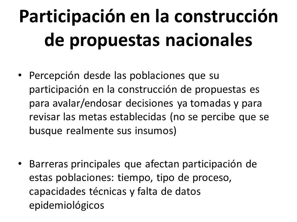 Participación en la construcción de propuestas nacionales Percepción desde las poblaciones que su participación en la construcción de propuestas es pa