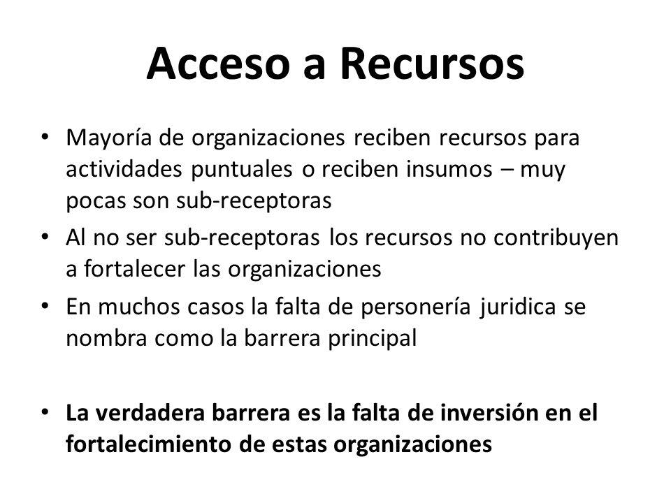 Acceso a Recursos Mayoría de organizaciones reciben recursos para actividades puntuales o reciben insumos – muy pocas son sub-receptoras Al no ser sub