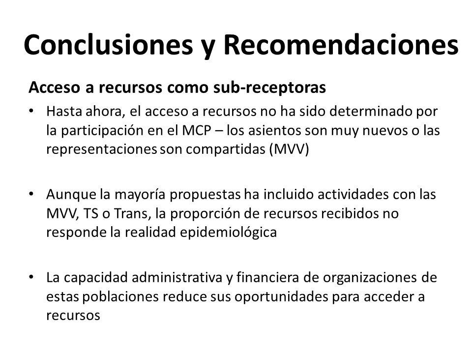 Conclusiones y Recomendaciones Acceso a recursos como sub-receptoras Hasta ahora, el acceso a recursos no ha sido determinado por la participación en