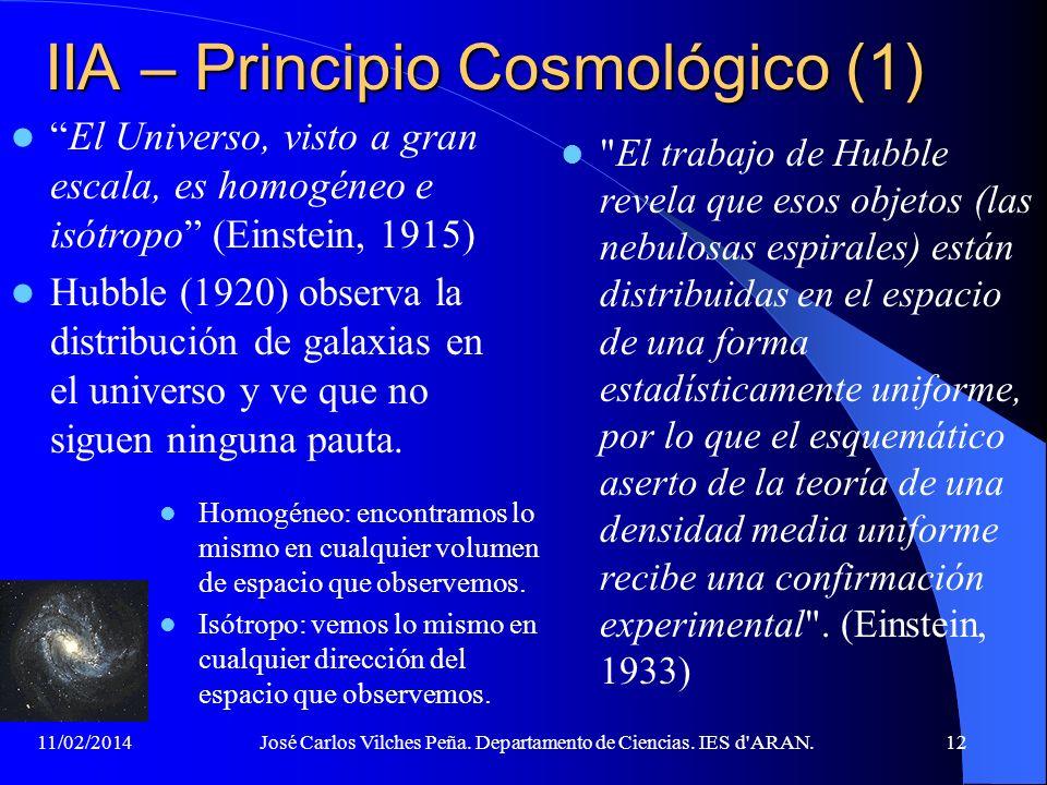 11/02/2014José Carlos Vilches Peña. Departamento de Ciencias. IES d'ARAN.11 II - Hechos básicos observados: A)La materia del Universo se distribuye is