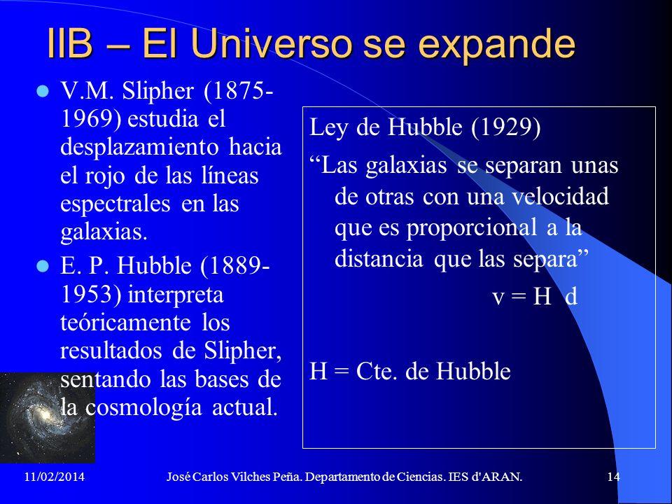 11/02/2014José Carlos Vilches Peña. Departamento de Ciencias. IES d'ARAN.13 IIA – Principio Cosmológico (2) En cualquier sitio, en cualquier dirección