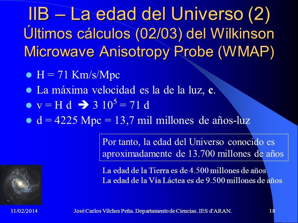 11/02/2014José Carlos Vilches Peña. Departamento de Ciencias. IES d'ARAN.17 IIB – La edad del Universo (1) Unidades a considerar Un año-luz = 9,46 10