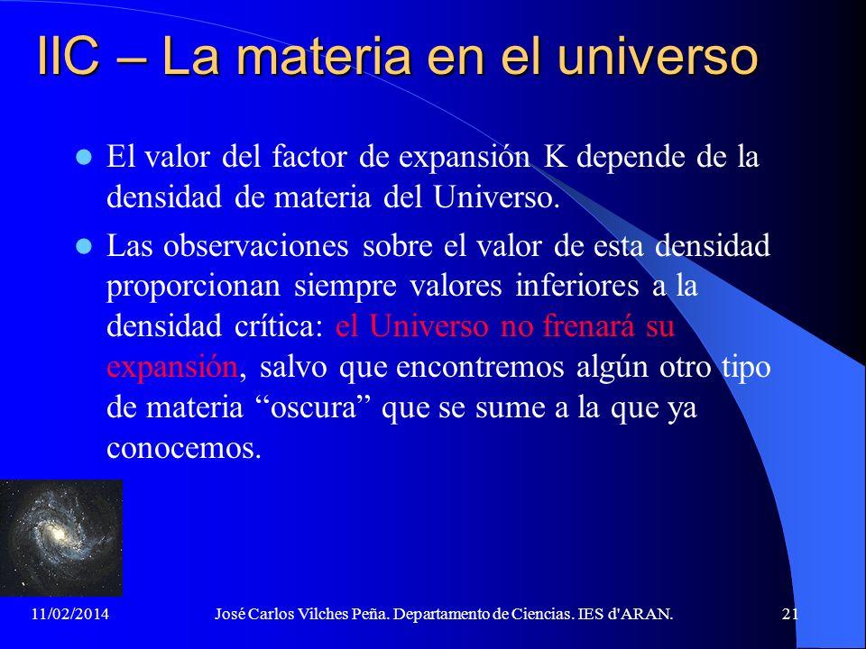 11/02/2014José Carlos Vilches Peña. Departamento de Ciencias. IES d'ARAN.20 IIC - Las tres geometrías posibles K<0: geometría hiperbólica, expansivo i