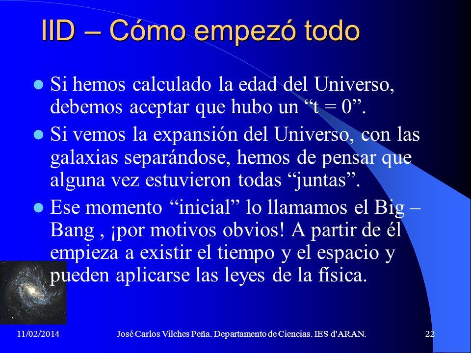 11/02/2014José Carlos Vilches Peña. Departamento de Ciencias. IES d'ARAN.21 IIC – La materia en el universo El valor del factor de expansión K depende