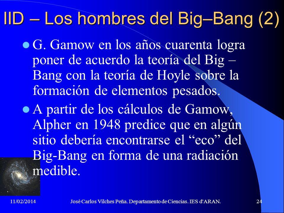 11/02/2014José Carlos Vilches Peña. Departamento de Ciencias. IES d'ARAN.23 IID – Los hombres del Big–Bang (1) Einstein encuentra con sus ecuaciones d