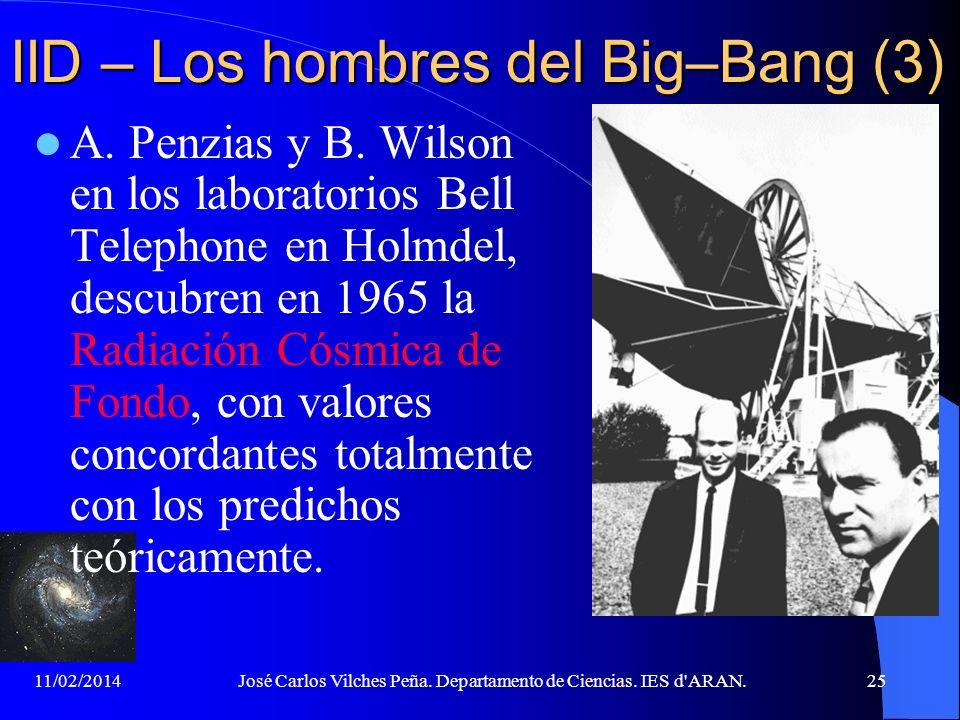11/02/2014José Carlos Vilches Peña. Departamento de Ciencias. IES d'ARAN.24 IID – Los hombres del Big–Bang (2) G. Gamow en los años cuarenta logra pon