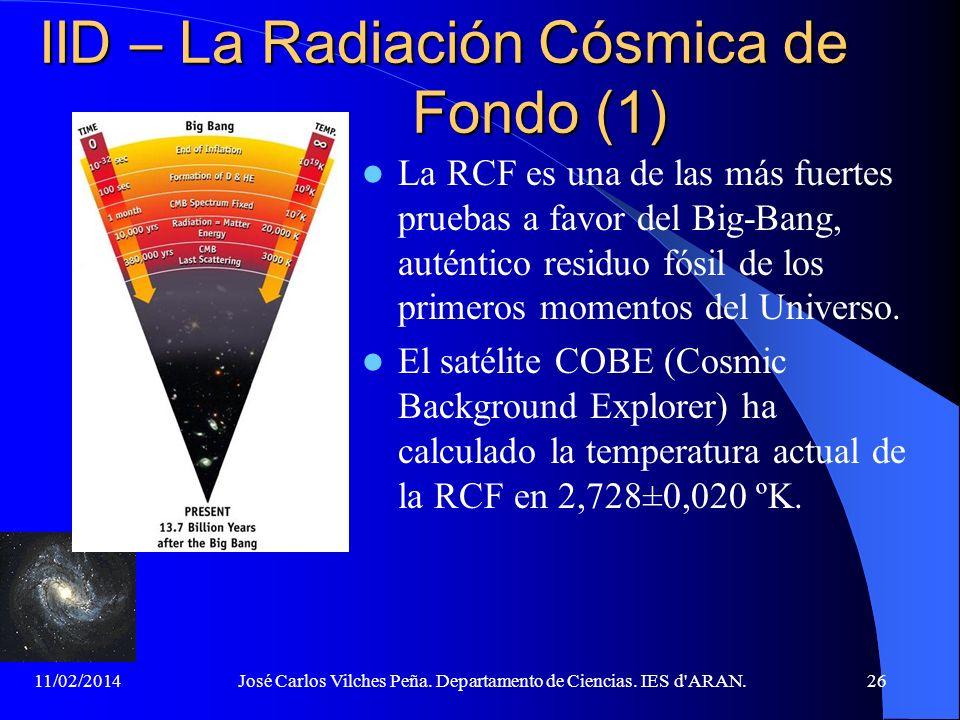11/02/2014José Carlos Vilches Peña. Departamento de Ciencias. IES d'ARAN.25 IID – Los hombres del Big–Bang (3) A. Penzias y B. Wilson en los laborator