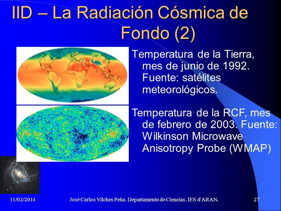 11/02/2014José Carlos Vilches Peña. Departamento de Ciencias. IES d'ARAN.26 IID – La Radiación Cósmica de Fondo (1) La RCF es una de las más fuertes p
