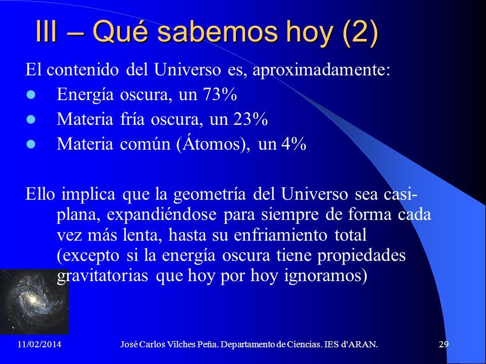 11/02/2014José Carlos Vilches Peña. Departamento de Ciencias. IES d'ARAN.28 III – Qué sabemos hoy (1) La constante de Hubble vale 71 Km/s/Mpc, con un