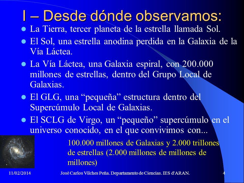11/02/2014José Carlos Vilches Peña. Departamento de Ciencias. IES d'ARAN.3 Resumen: I – Desde dónde observamos el Universo. II – Qué observamos del Un
