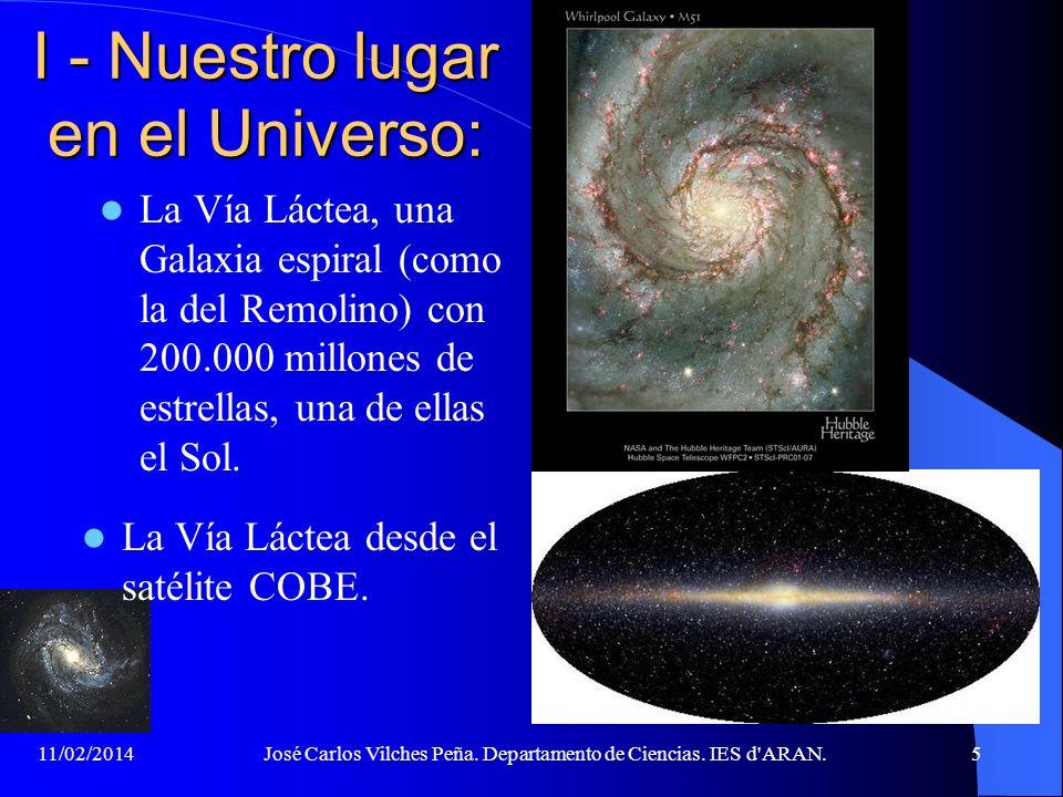 11/02/2014José Carlos Vilches Peña. Departamento de Ciencias. IES d'ARAN.4 I – Desde dónde observamos: La Tierra, tercer planeta de la estrella llamad