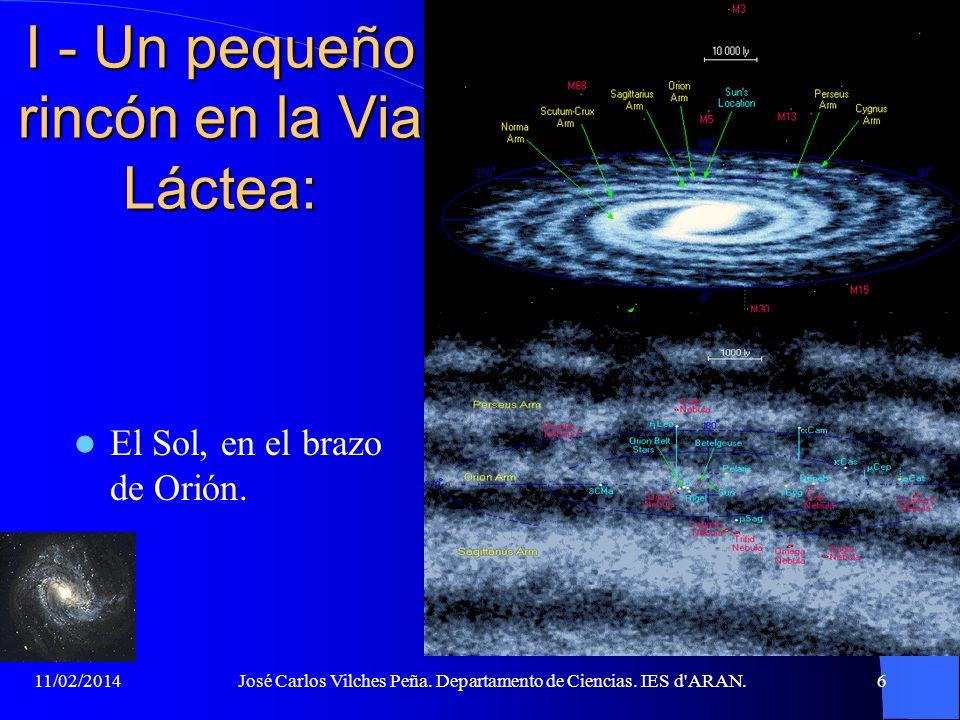 11/02/2014José Carlos Vilches Peña. Departamento de Ciencias. IES d'ARAN.5 I - Nuestro lugar en el Universo: La Vía Láctea, una Galaxia espiral (como