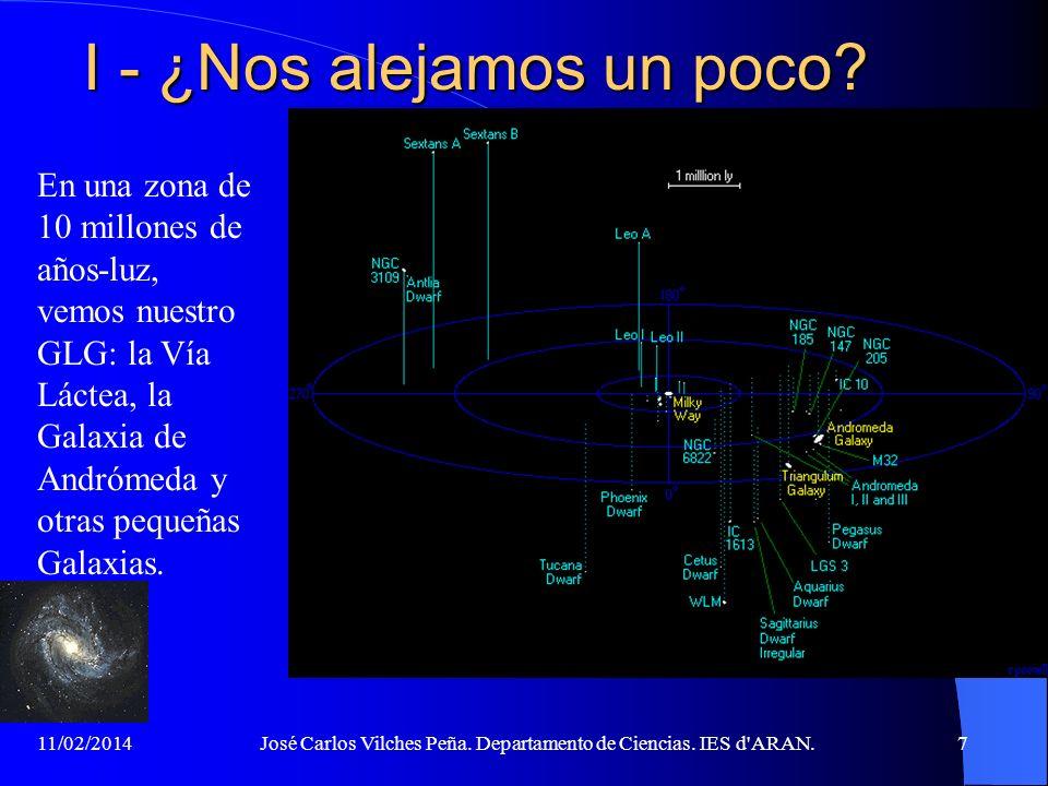 11/02/2014José Carlos Vilches Peña. Departamento de Ciencias. IES d'ARAN.6 I - Un pequeño rincón en la Via Láctea: El Sol, en el brazo de Orión.