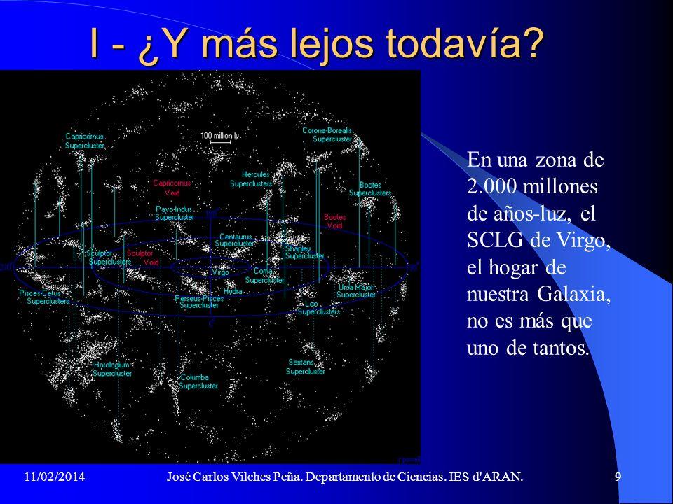 11/02/2014José Carlos Vilches Peña. Departamento de Ciencias. IES d'ARAN.8 I - ¿Y un poco más lejos? En una zona de 200 millones de años-luz, nuestro