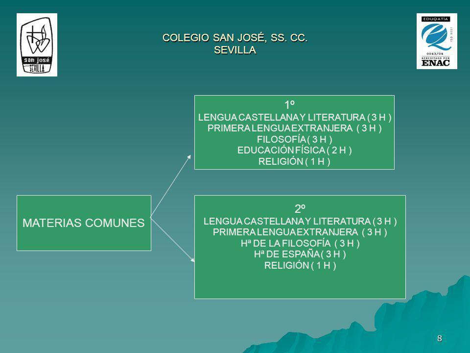 8 COLEGIO SAN JOSÉ, SS. CC. SEVILLA MATERIAS COMUNES 1º LENGUA CASTELLANA Y LITERATURA ( 3 H ) PRIMERA LENGUA EXTRANJERA ( 3 H ) FILOSOFÍA ( 3 H ) EDU