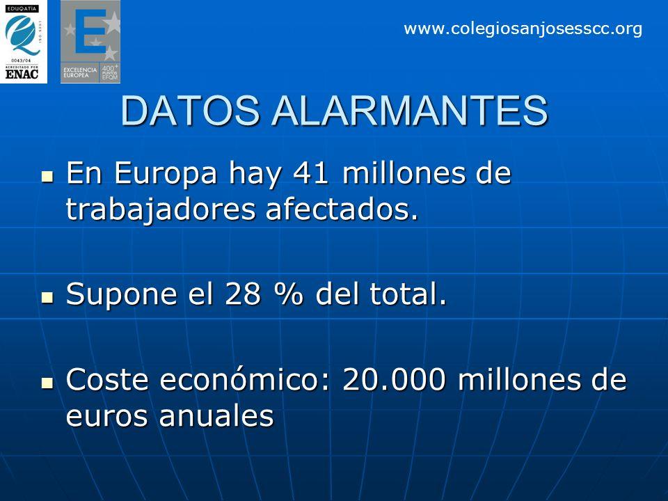 DATOS ALARMANTES En Europa hay 41 millones de trabajadores afectados. En Europa hay 41 millones de trabajadores afectados. Supone el 28 % del total. S
