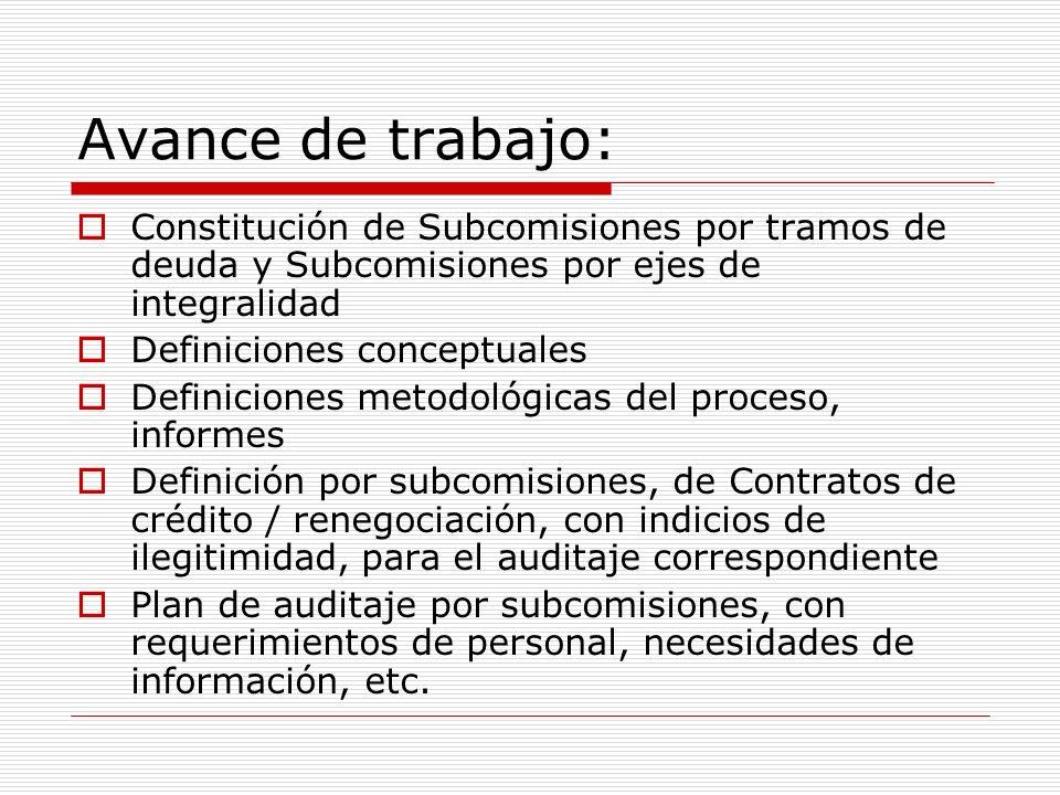 Avance de trabajo: Constitución de Subcomisiones por tramos de deuda y Subcomisiones por ejes de integralidad Definiciones conceptuales Definiciones m