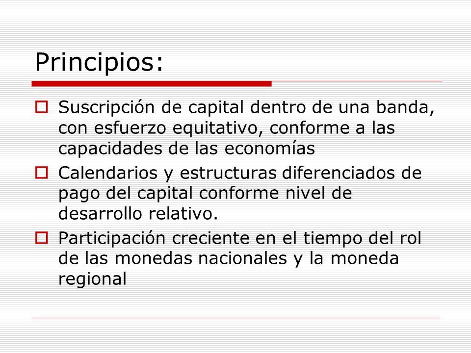Principios: Suscripción de capital dentro de una banda, con esfuerzo equitativo, conforme a las capacidades de las economías Calendarios y estructuras diferenciados de pago del capital conforme nivel de desarrollo relativo.