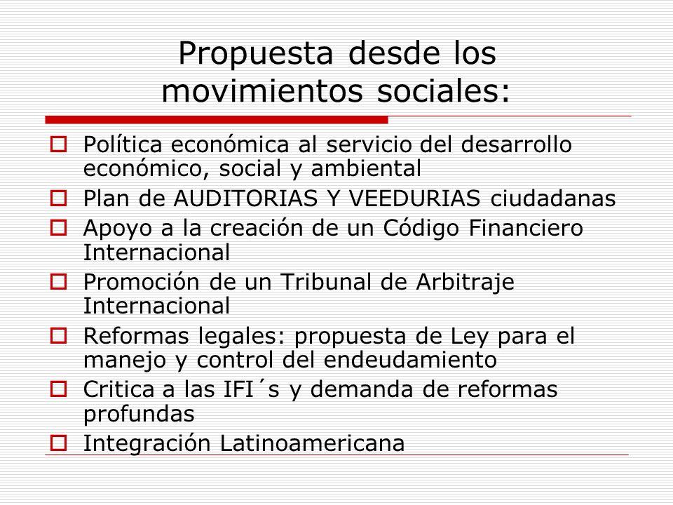 Propuesta desde los movimientos sociales: Política económica al servicio del desarrollo económico, social y ambiental Plan de AUDITORIAS Y VEEDURIAS c