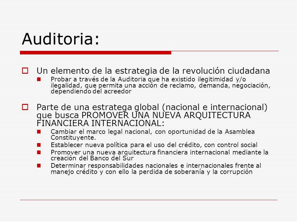 Auditoria: Un elemento de la estrategia de la revolución ciudadana Probar a través de la Auditoria que ha existido ilegitimidad y/o ilegalidad, que permita una acción de reclamo, demanda, negociación, dependiendo del acreedor Parte de una estratega global (nacional e internacional) que busca PROMOVER UNA NUEVA ARQUITECTURA FINANCIERA INTERNACIONAL: Cambiar el marco legal nacional, con oportunidad de la Asamblea Constituyente.