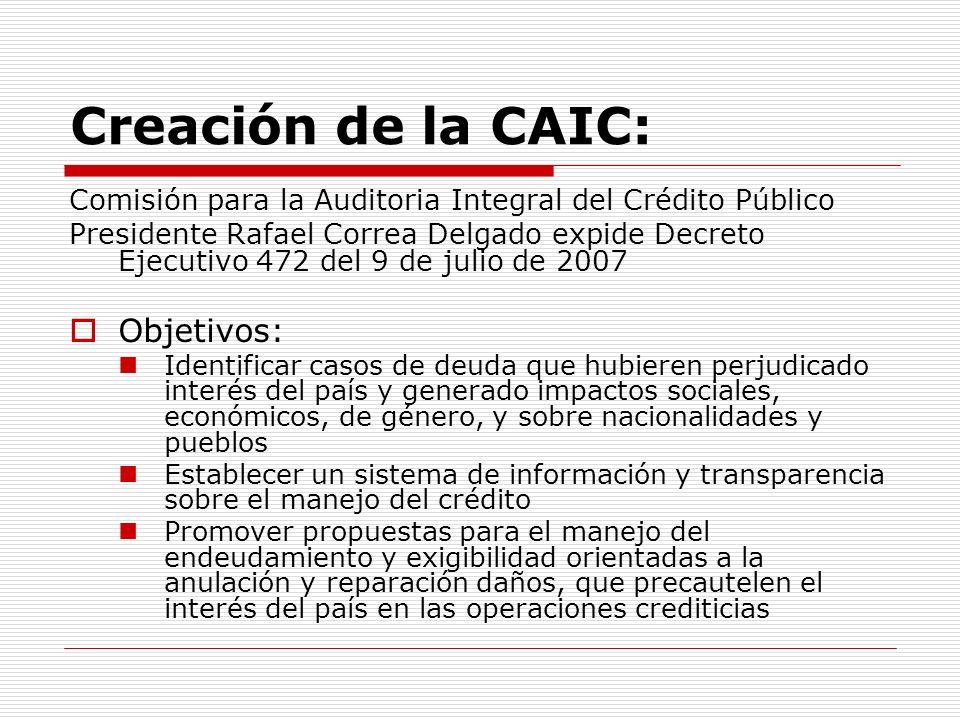 Creación de la CAIC: Comisión para la Auditoria Integral del Crédito Público Presidente Rafael Correa Delgado expide Decreto Ejecutivo 472 del 9 de ju