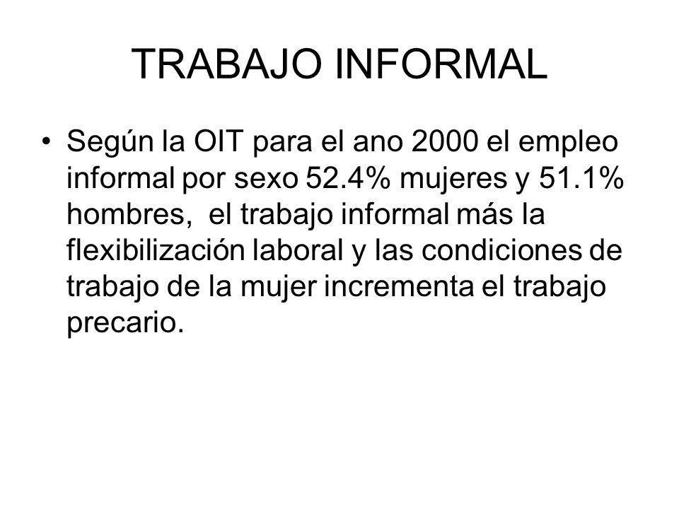 TRABAJO INFORMAL Según la OIT para el ano 2000 el empleo informal por sexo 52.4% mujeres y 51.1% hombres, el trabajo informal más la flexibilización laboral y las condiciones de trabajo de la mujer incrementa el trabajo precario.