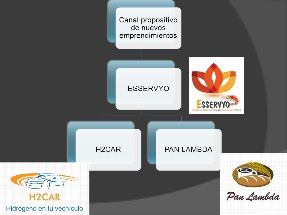 Canal propositivo de nuevos emprendimientos ESSERVYOH2CARPAN LAMBDA