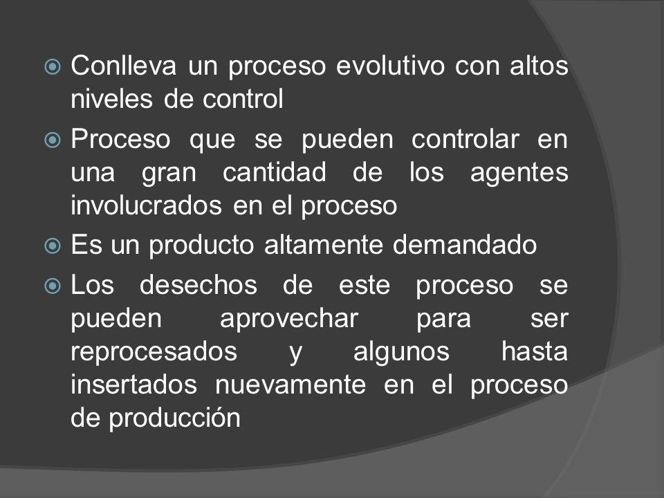 Conlleva un proceso evolutivo con altos niveles de control Proceso que se pueden controlar en una gran cantidad de los agentes involucrados en el proceso Es un producto altamente demandado Los desechos de este proceso se pueden aprovechar para ser reprocesados y algunos hasta insertados nuevamente en el proceso de producción