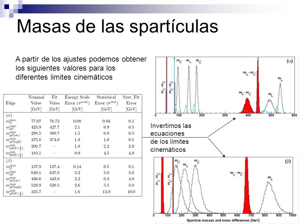 Masas de las spartículas A partir de los ajustes podemos obtener los siguientes valores para los diferentes limites cinemáticos Invertimos las ecuaciones de los limites cinemáticos