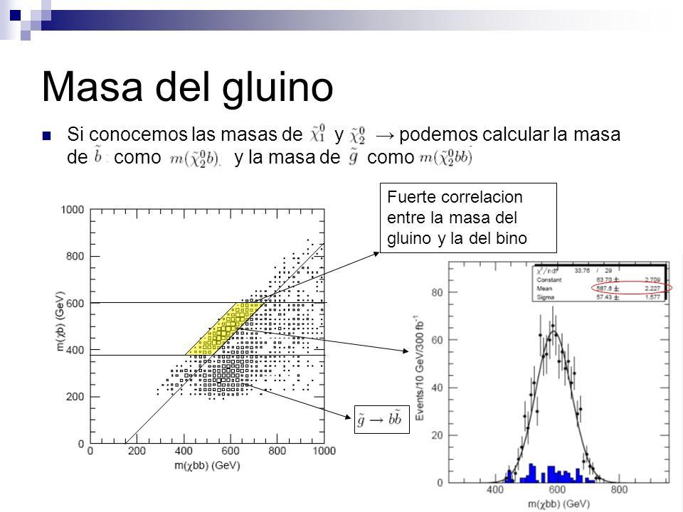 Masa del gluino Si conocemos las masas de y podemos calcular la masa de como y la masa de como Fuerte correlacion entre la masa del gluino y la del bino