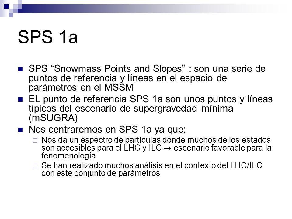 SPS 1a SPS Snowmass Points and Slopes : son una serie de puntos de referencia y líneas en el espacio de parámetros en el MSSM EL punto de referencia SPS 1a son unos puntos y líneas típicos del escenario de supergravedad mínima (mSUGRA) Nos centraremos en SPS 1a ya que: Nos da un espectro de partículas donde muchos de los estados son accesibles para el LHC y ILC escenario favorable para la fenomenología Se han realizado muchos análisis en el contexto del LHC/ILC con este conjunto de parámetros